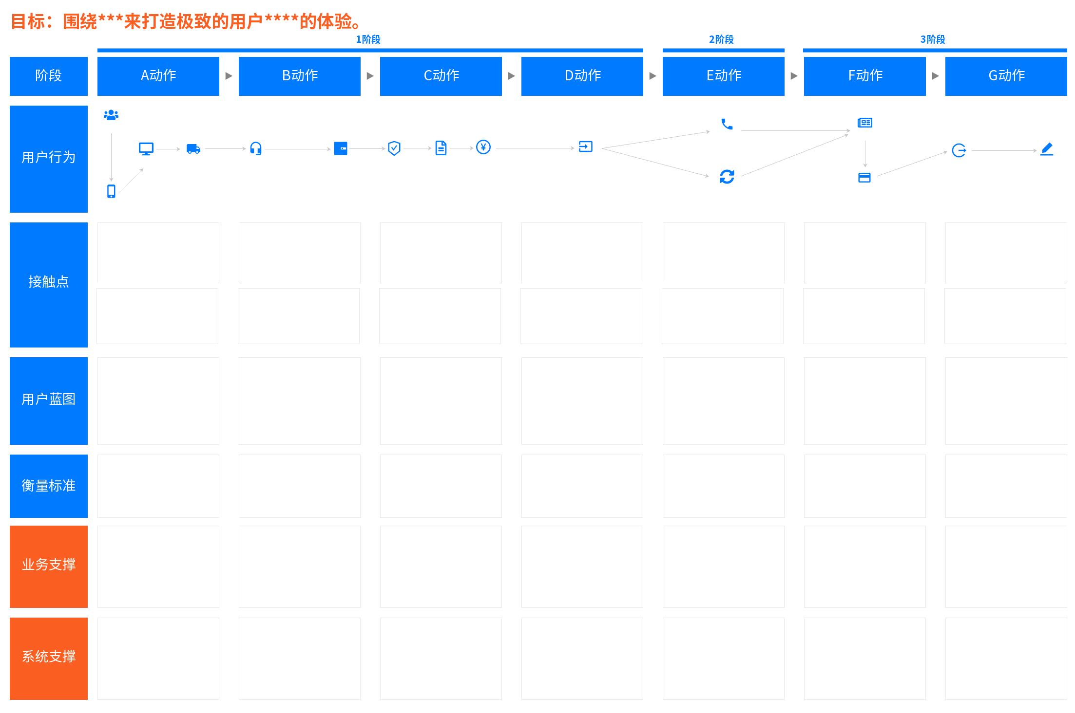 产品规划蓝图:Roadmap长什么样子?  第2张