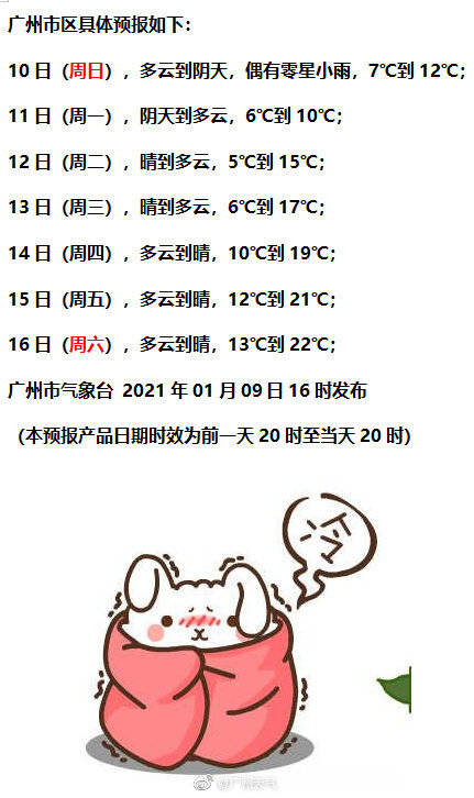 回暖了?后天又有新冷空气来袭,广州最低气温跌到5℃
