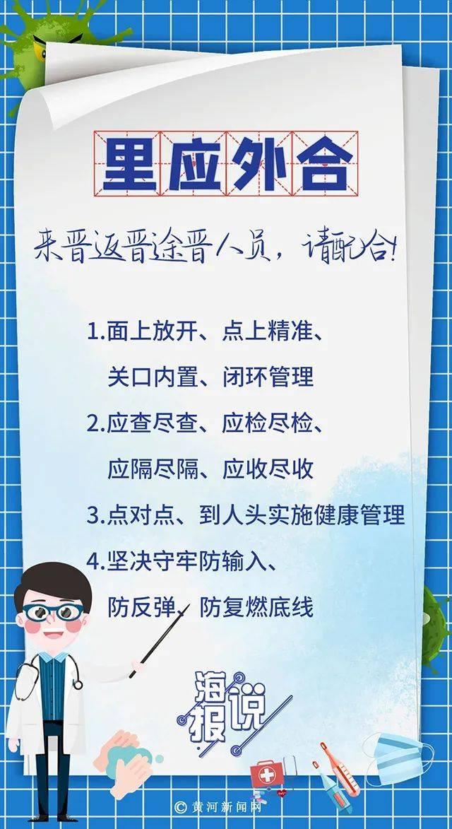 """@山西人 冬季疫情防控""""成语""""新解  第6张"""