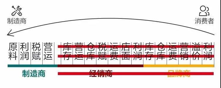 """""""特朗普中国制造""""冲上美国热搜!"""
