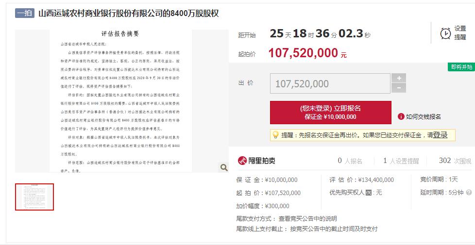 山西运城农商行二股东所持逾8%股份被拍卖:起拍价约1亿  第1张