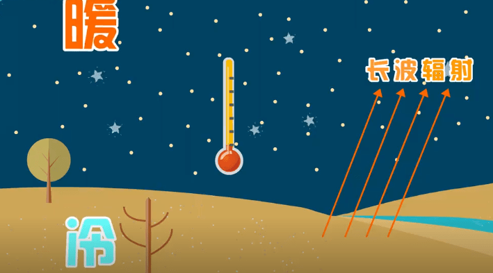 『媛媛话环保』第566讲:逆温层是什么?为什么有逆温的时候易出现污染?  第5张