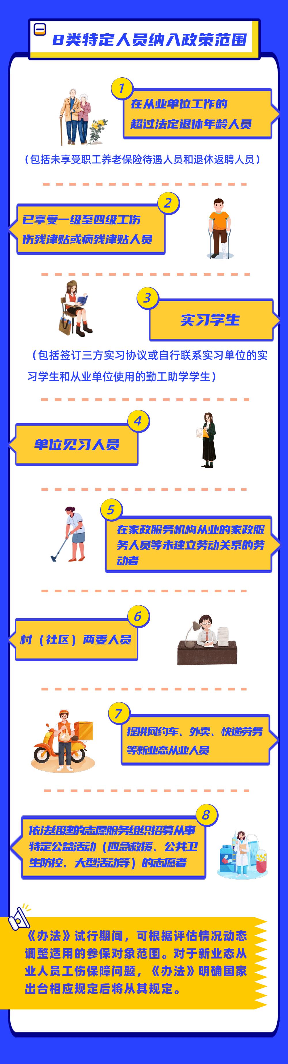 最新:实习学生、外卖小哥等八类人员可参加工伤保险~