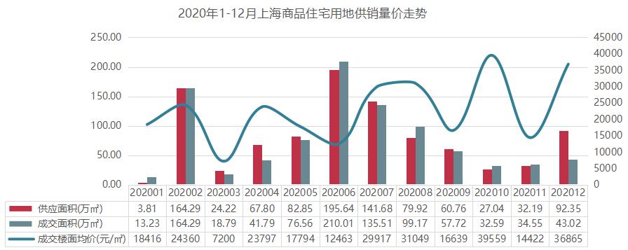 2020物业上市公司排_红黑榜来了!泸州市2020年度物业服务企业信用排名公