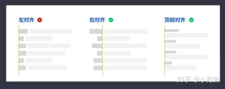 表单设计:掌握表单设计方法(表单体验篇)