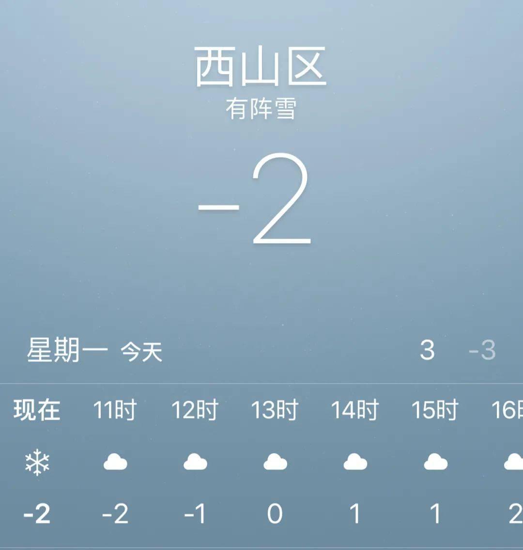 2021年最冷的一天!气温暴跌至