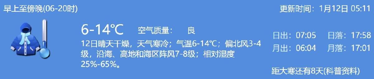 2021年1月12日深圳天气晴天干燥寒冷