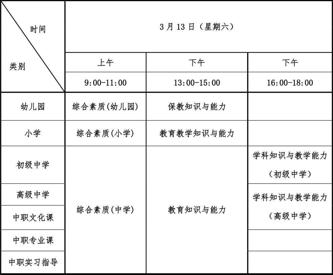速递!2021年上半年中小学教师资格考试(笔试)报名公告出炉~