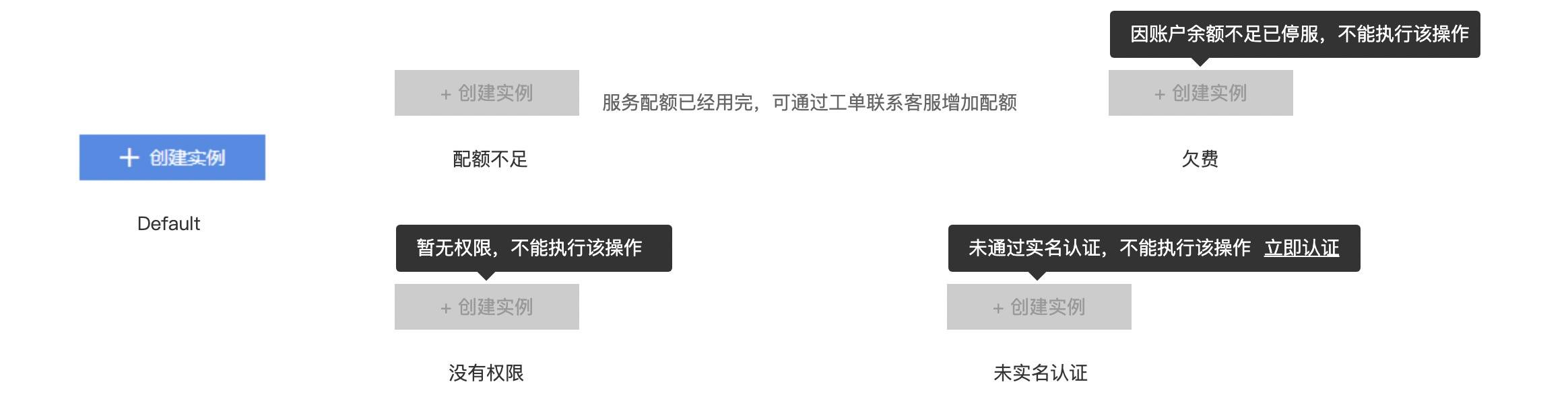 To B 产品交互的经验分享——以某云计算平台为例