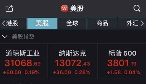 美三大股指集体收涨:小鹏汽车涨超20%