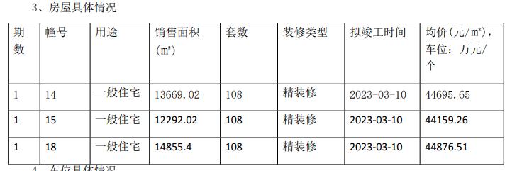 开盘需持核酸报告!南京热盘今日报名,涨约800元/㎡!