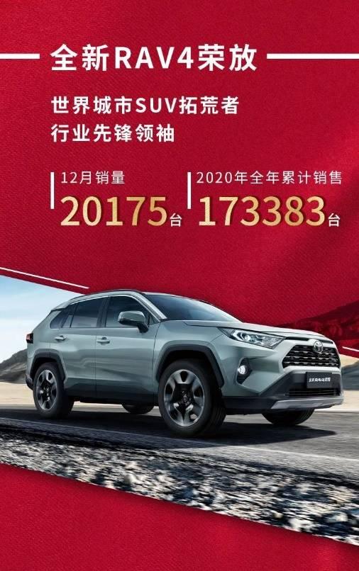 一汽丰田练好内功逆势飞扬   2020年超额完成80万辆销量
