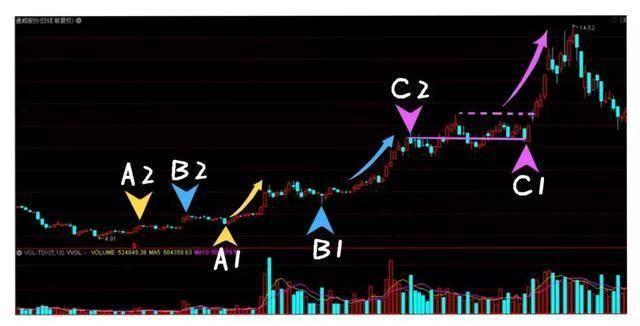 涨停是什么意思(股票涨停是怎么回事)插图(11)