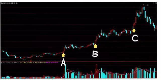 涨停是什么意思(股票涨停是怎么回事)插图(9)