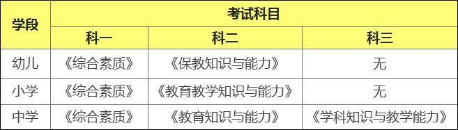 020教师资格证报名时间