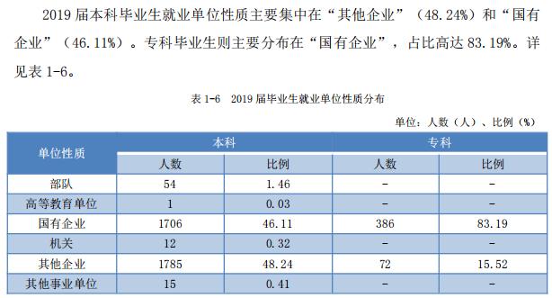 华东交通大学是几本(华东交通大学是211吗)