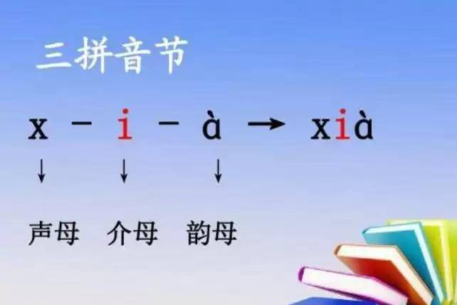 三拼音节有哪些(三拼音节一共有几个)