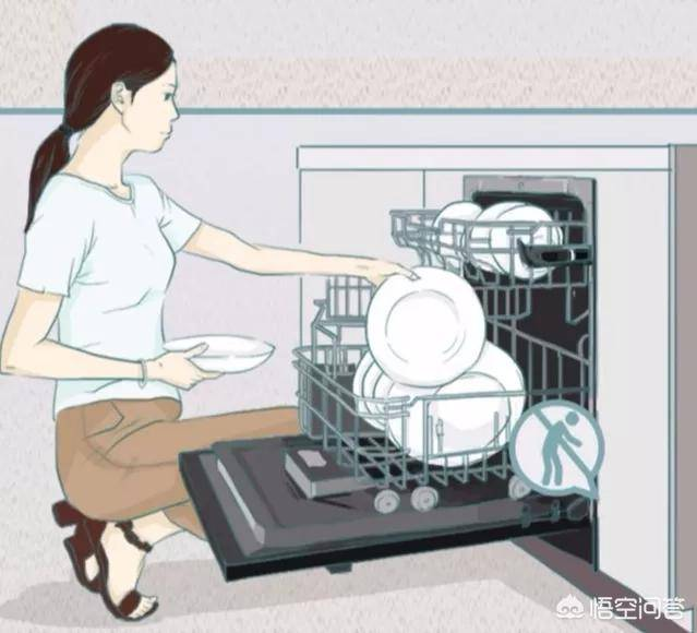 洗碗机哪个牌子好(家用洗碗机品牌十大排名)