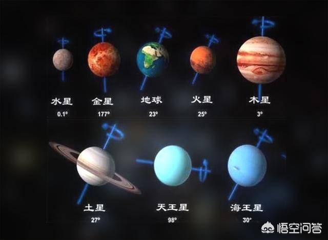 天王星有多恐怖(天王星和海王星的区别)