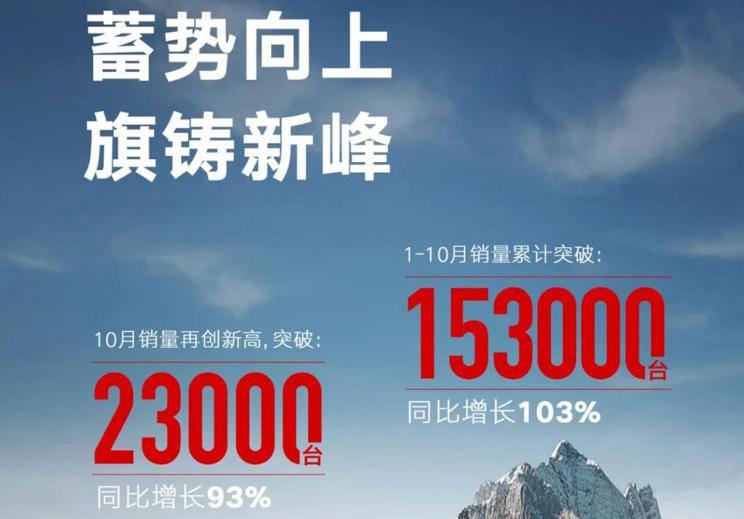 同比增长93% 红旗10月销量达2.3万台
