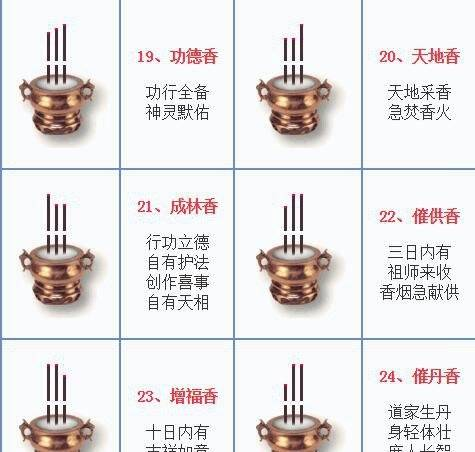 香谱二十四法图:佛教二十四香谱图解 24种烧香图解(香谱二十四法图) 网络快讯 第4张