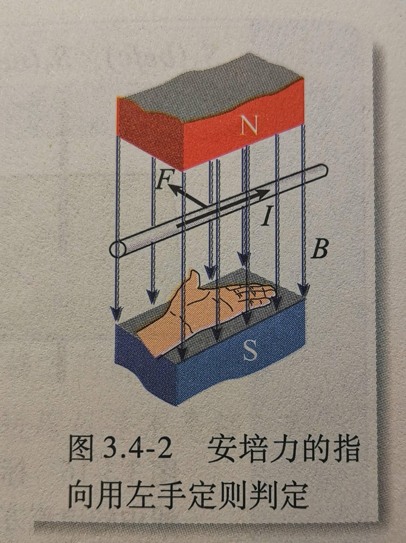 安培力和洛伦兹力的区别(洛伦兹力左手定则图解)