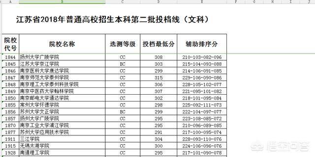 南京三江学院是几本(南京三江学院是本科还是大专)