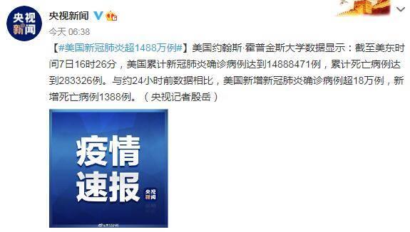 12月8日美国疫情最新消息情况:美新冠肺炎超1488万例 网络快讯 第1张
