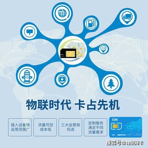 高速率稳定物联网卡,在哪里采购最好?hu6