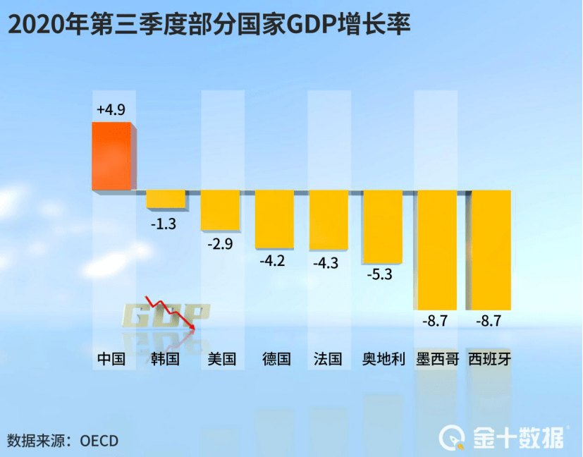 GDP101万亿_万亿gdp城市地图