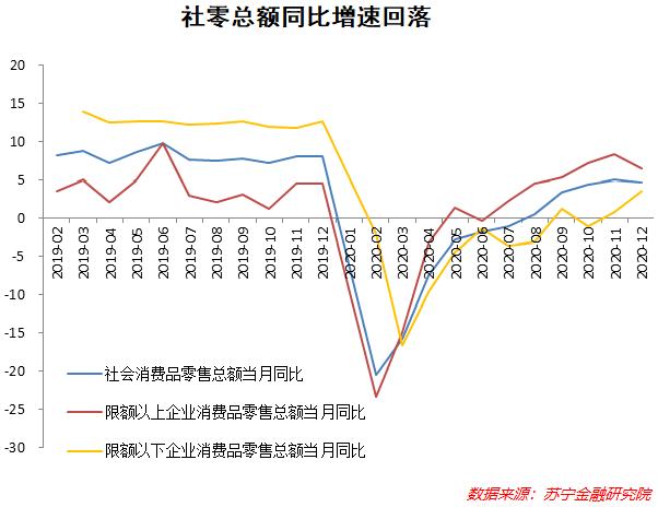 广东vs俄罗斯gdp2020_2020年中国31个省份GDP排名