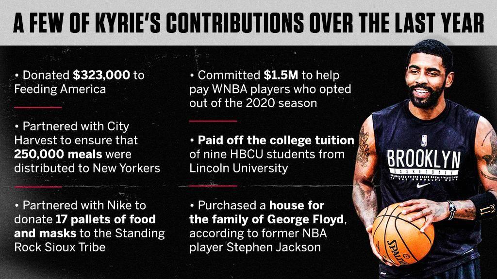 欧文近年捐款超200万 为大学生支付膏火