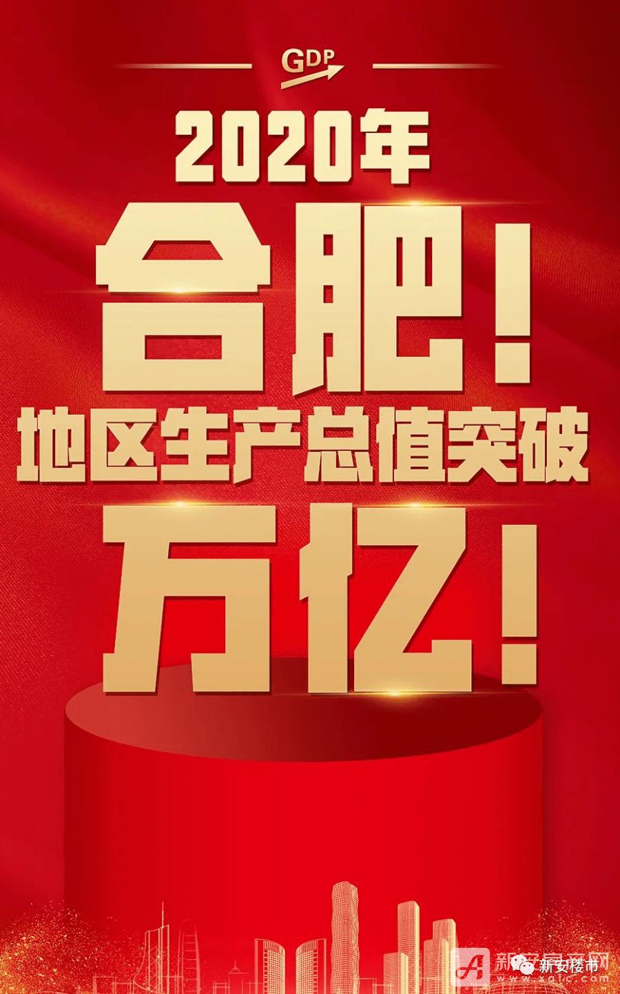 安微gdp_2021年安徽省16市GDP排名情况
