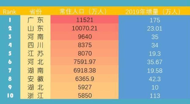 梅州各姓氏人口排名_中国人口最多的姓氏排行