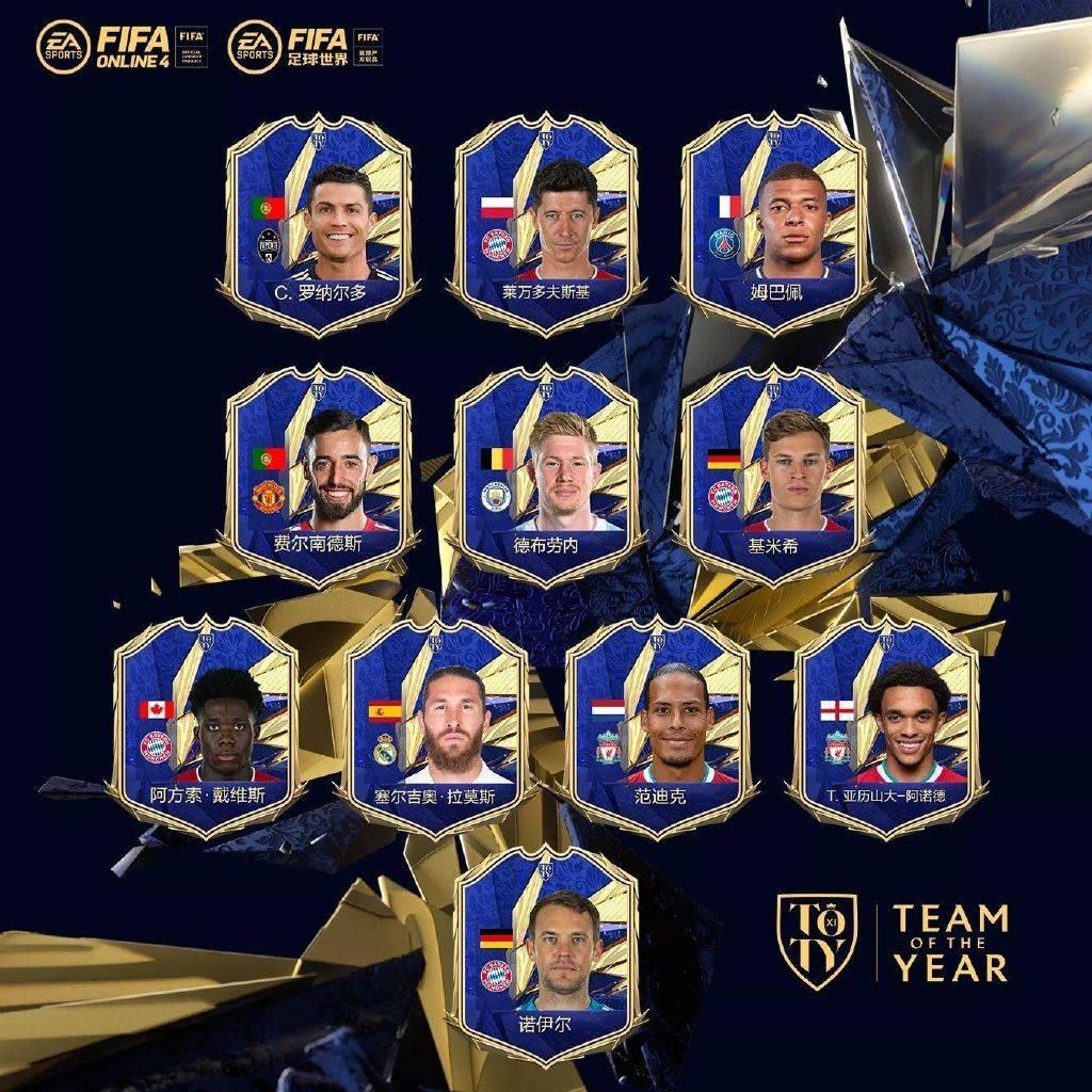 EA FIFA年度最佳阵容:C罗在列 梅西落选 拜仁4人