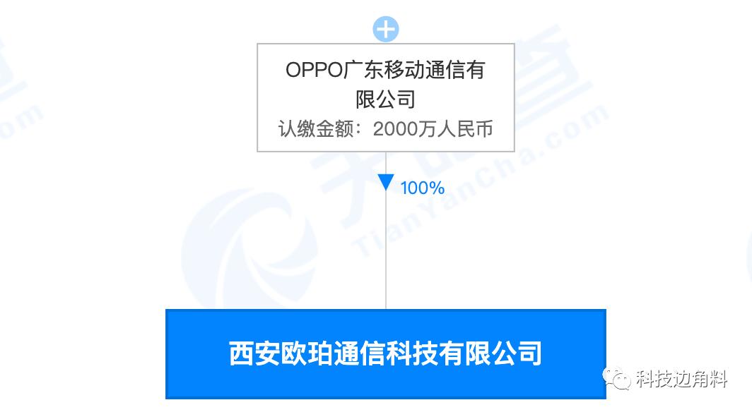 OPPO成立Xi安澳普通信有限公司,业务范围包括移动通信设备制造