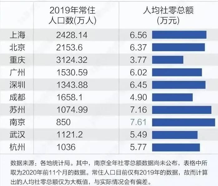 人均gdp 2020 江苏_江苏地图