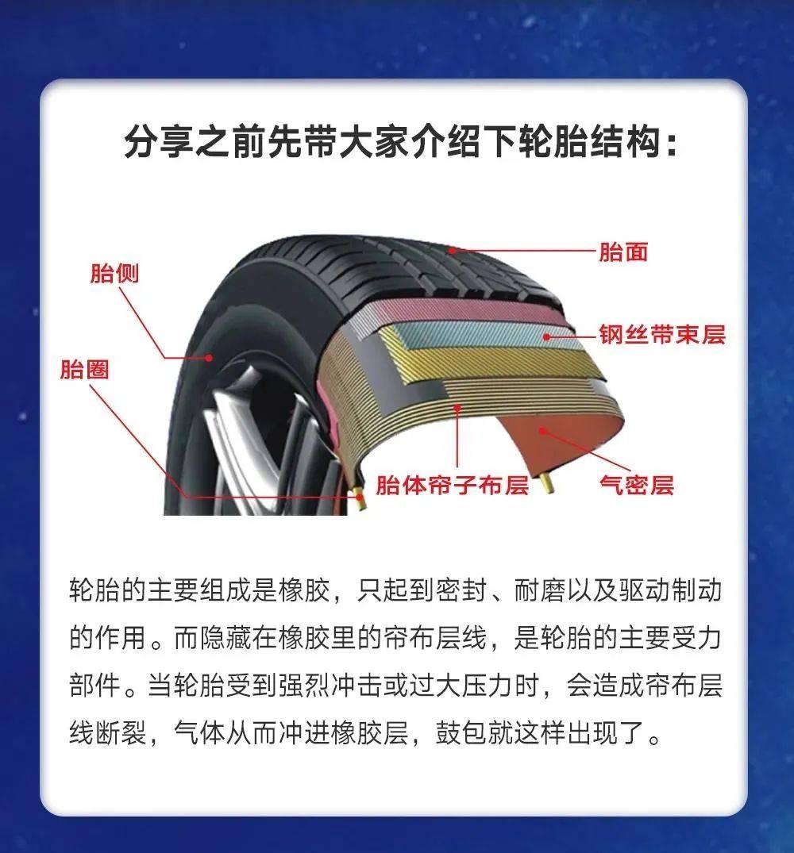 轮胎鼓了,怎么办?