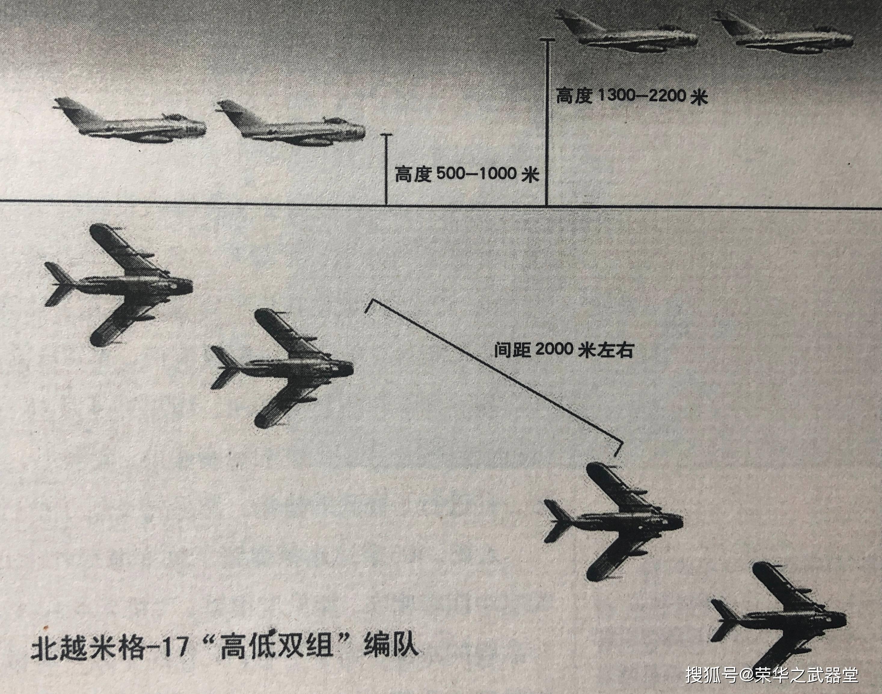 采用高低双组编队,掠袭战术得以应用,越军米格-17战斗机一再奏效