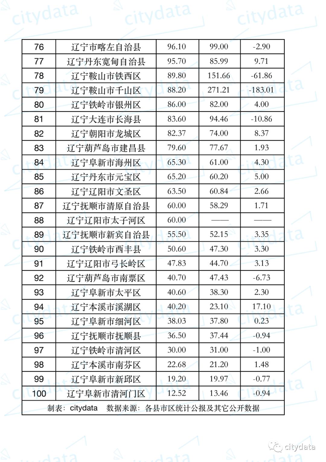 2019gdp_2019年全国文化及相关产业增加值占GDP比重为4.5%