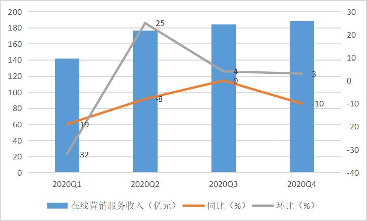 """""""现金牛""""遭挤压,智能云、自动驾驶等新业务增52%,百度""""换轨""""见效了?"""
