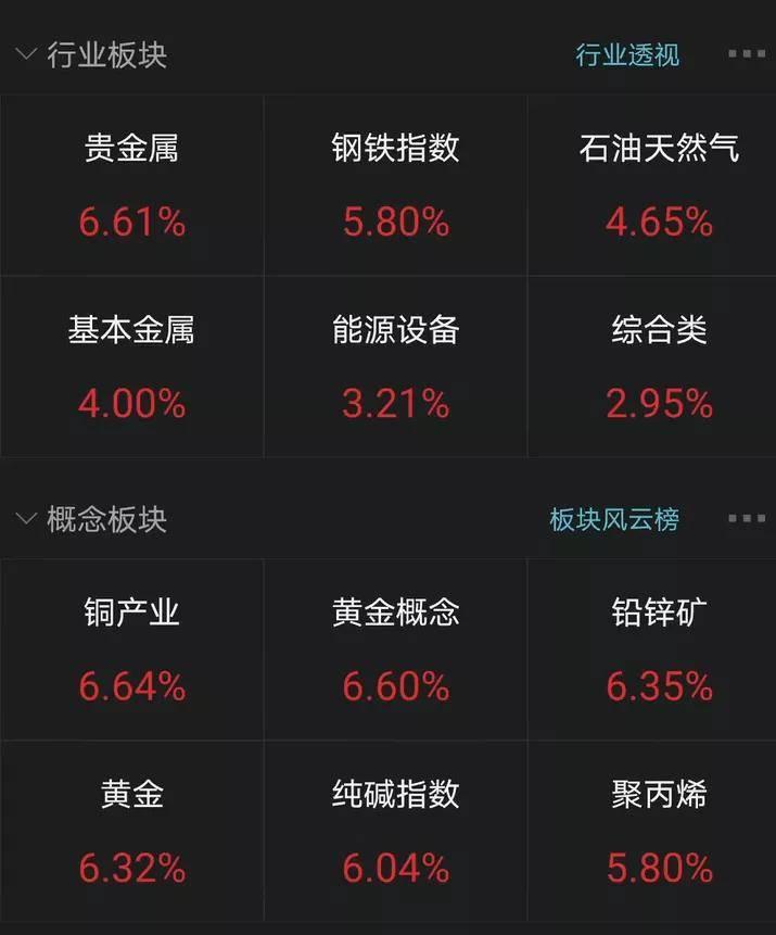 """A股""""变天""""?抱团股又崩了!贵州茅台大跌近7% 发生了什么?"""