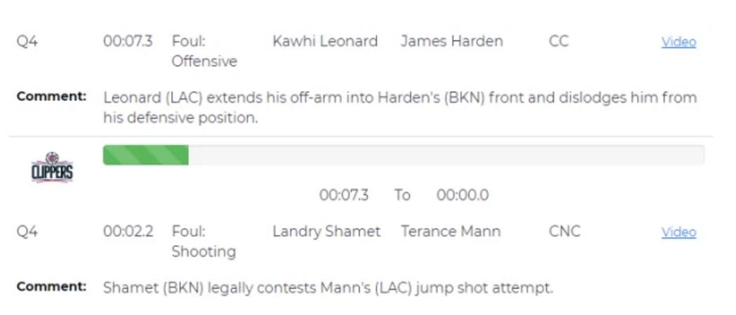 原创             1夜4消息!哈登周最佳,裁判报告力挺没假摔,篮网实力榜超湖人