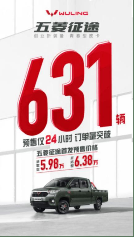 预售订单仅在24小时内就达到631份,五菱的旅程引发了购买青春皮卡的热潮