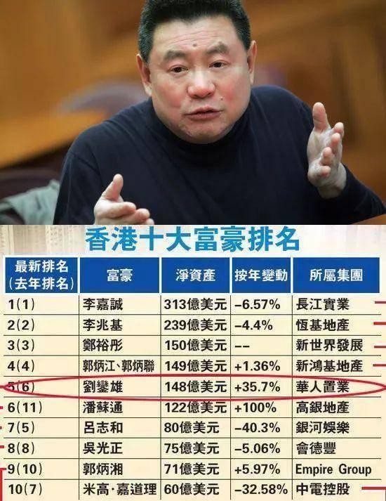 一个人喂不饱香港的八卦杂志,喂不饱香港大佬们的爱情史,电视剧也不能这样拍