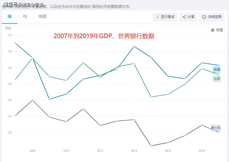 北海居意大利人均GDP2021_科普 坐标都灵却让南方球迷痴狂 包容文化让尤文全国吸粉