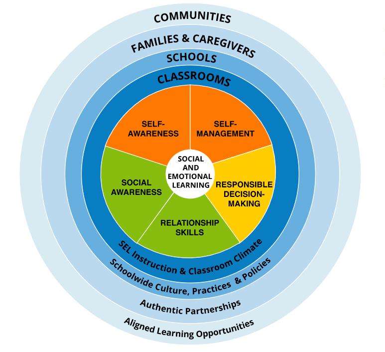 被世界卫生组织定为十大核心技能之一,如何培养孩子的这种意识?