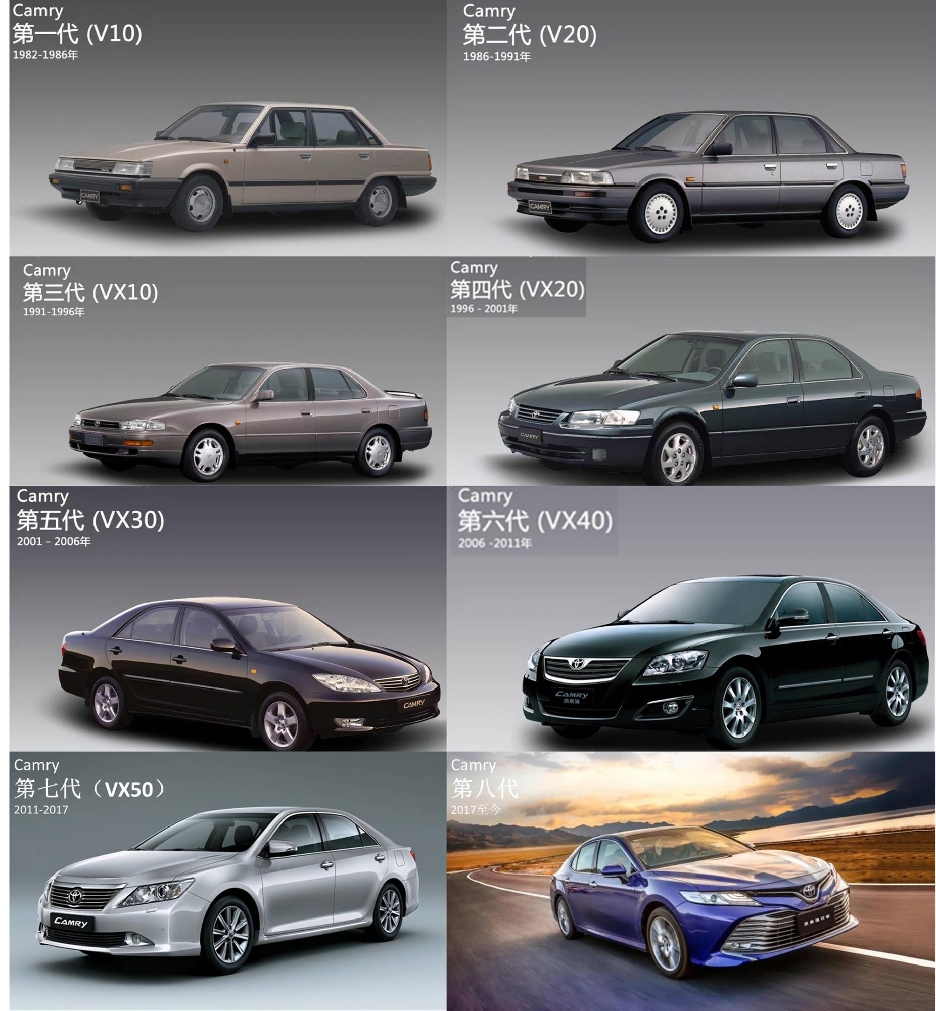 原厂B级车无法避免,凯美瑞中期上市。买哪个性价比最高?