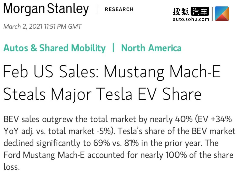 特斯拉美国市场份额被福特Mach-E抢占