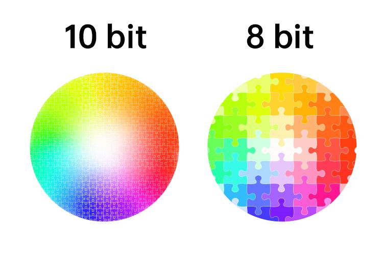 原创             给行业开了好头!原生10亿色屏加持,Find X3还有大招?